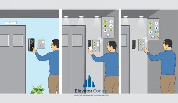 giải pháp kiểm soát thang máy bằng thẻ chíp